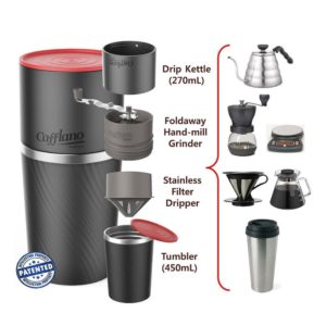 Caffiano Coffee Maker & Grinder Exploded Diagram